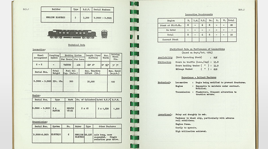 BR Traction Report summarising experience of the diesels introduced by the Modernisation Plan, 1965